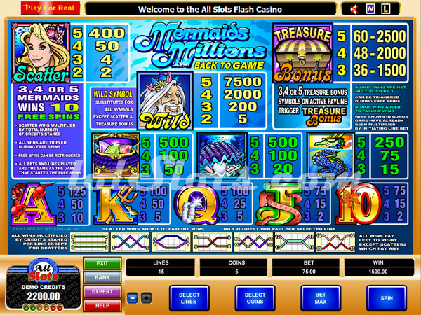 Gold Mining Slot Machine - Play Now for Free or Real Money