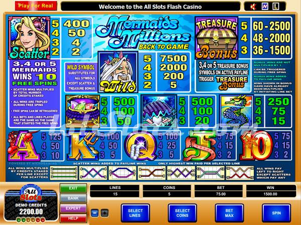 online slots for real money mermaid spiele