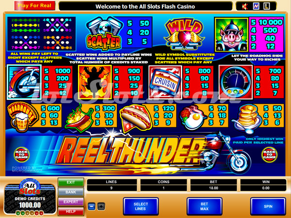 Thunder Reels Slot Machine - Play for Free Online Today