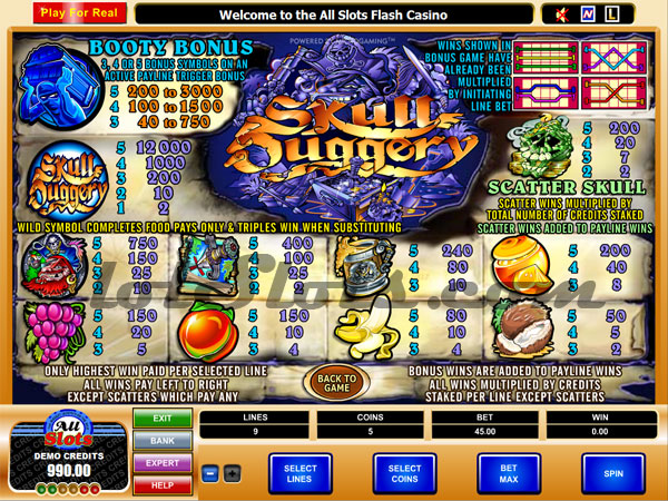 skull duggery slots payout table